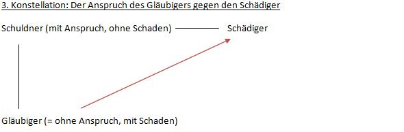 verschulden bgb definition