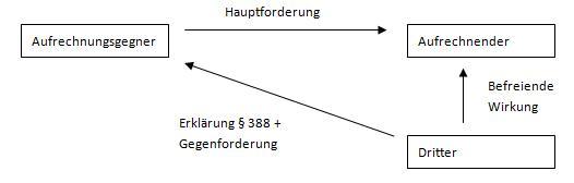 Aufr1