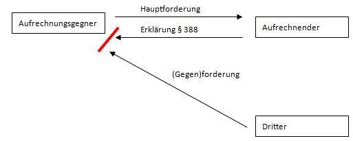 Aufr2